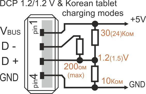 Korean tablet charging mode («Samsung»)