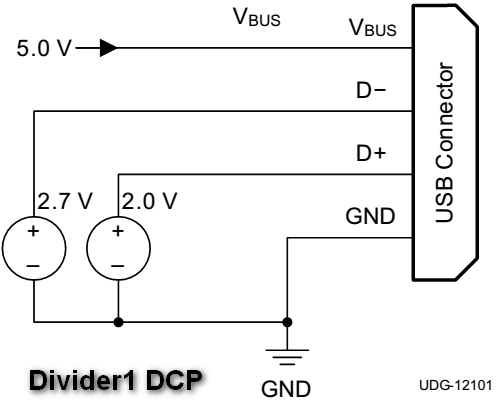 Divider1 DCP