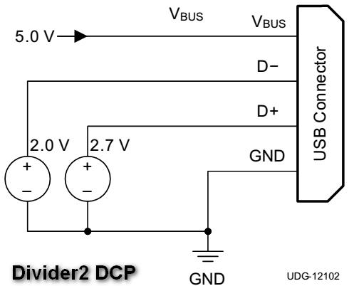 Divider2 DCP — нажмите чтобы увеличить