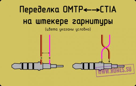 Переделка OMTP в CTIA в штекере
